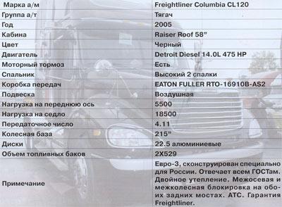 НОВЫЕ ИНОСТРАНЦЫ В РОССИИ... Грузавтоинфо 10(24) октябрь 2005г.. Фото 2