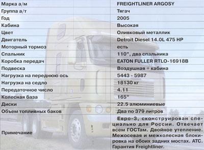 НОВЫЕ ИНОСТРАНЦЫ В РОССИИ... Грузавтоинфо 10(24) октябрь 2005г.. Фото 1